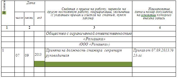 Образец приказа о прохождении производственной практики